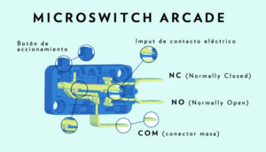 Microswitch Arcade